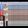 kijuttatási táblázat
